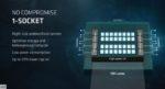 Avec sa puce serveur Epyc, AMD concurrence Intel dans le datacenter